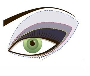 Схема нанесения теней в макияже смоки айс