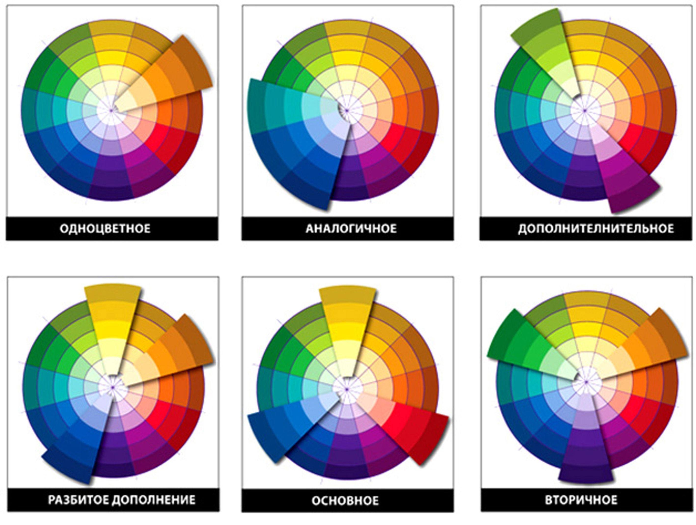 Цветовые гармонии