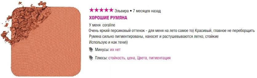 Оттенок Coraline румян High Definition Blush от NYX