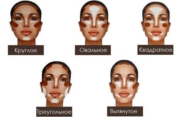 Коррекция формы лица консилерами