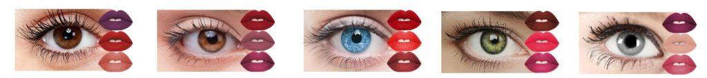 Как подобрать помаду под цвет глаз