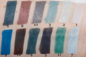 Свотчи палетки In Your Element Shadow Palette Water от NYX