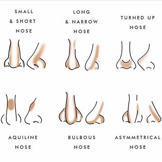 контуринг носа пошаговая инструкция