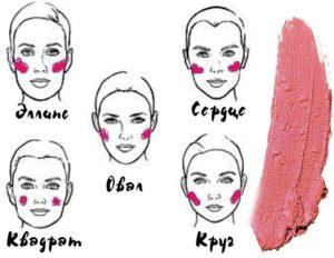Как наносить румяна на лицо