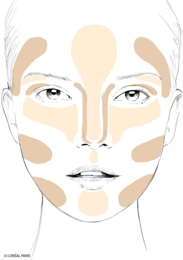 Как делать контуринг для разных типов лица: схема и пошаговые фото