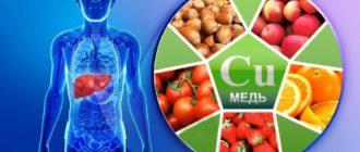 Признаки, симптомы и лечение дефицита микроэлемента меди в организме человека